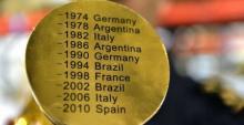 Liga Campionilor Mondiali