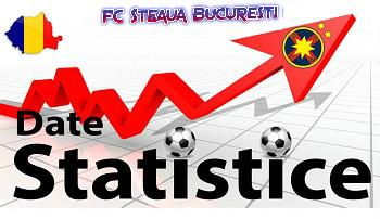 statistici2