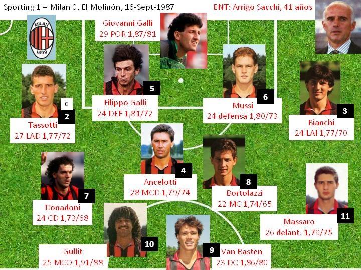 19870916_Milan.jpg