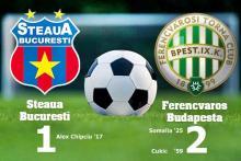 Steaua - Ferencsvaros 1-1 la general, in partidele amicale